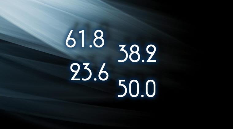 MT4のフィボナッチツールで比率の横に価格も出す方法